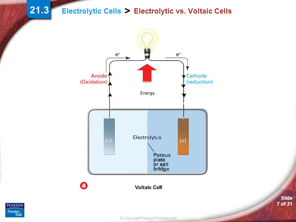 © Copyright Pearson Prentice Hall Electrolytic Cells > Slide 18 of 31 Using Electrolysis in Metal Processing How are electrolytic cells used in metal processing.
