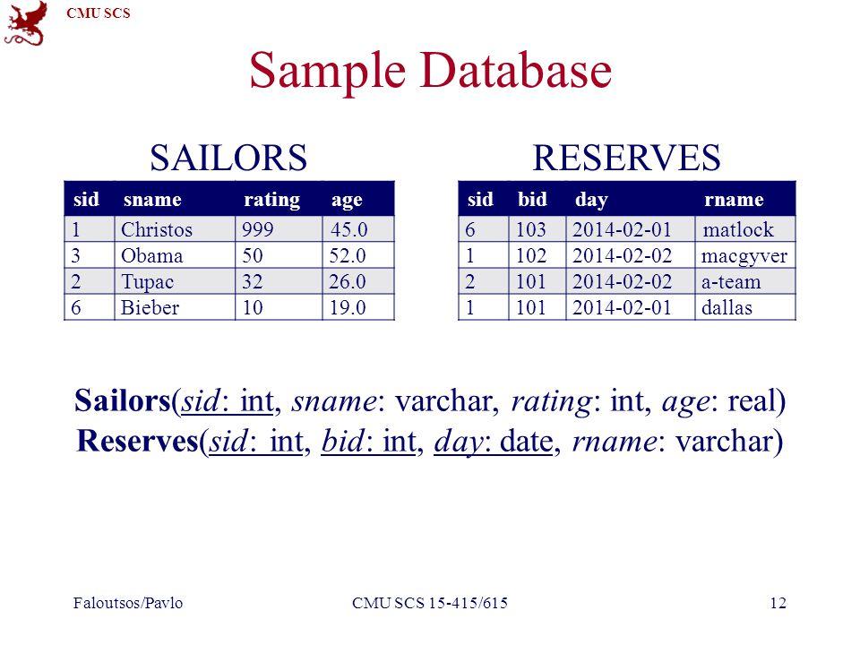 CMU SCS sidbiddayrname 61032014-02-01matlock 11022014-02-02macgyver 21012014-02-02a-team 11012014-02-01dallas Sample Database Faloutsos/PavloCMU SCS 15-415/61512 SAILORSRESERVES sidsnameratingage 1Christos99945.0 3Obama5052.0 2Tupac3226.0 6Bieber1019.0 Sailors(sid: int, sname: varchar, rating: int, age: real) Reserves(sid: int, bid: int, day: date, rname: varchar)