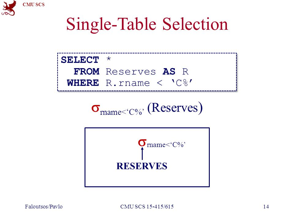 CMU SCS Single-Table Selection Faloutsos/PavloCMU SCS 15-415/61514 SELECT * FROM Reserves AS R WHERE R.rname < 'C%' SELECT * FROM Reserves AS R WHERE R.rname < 'C%'  rname<'C%' (Reserves ) RESERVES  rname<'C%'