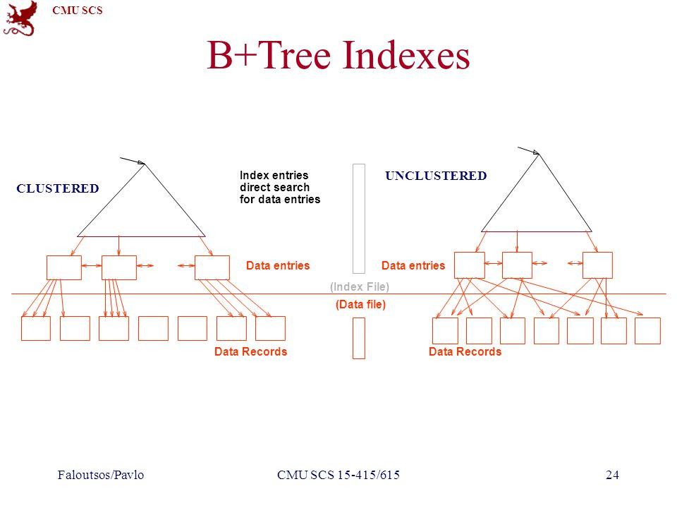 CMU SCS B+Tree Indexes Faloutsos/PavloCMU SCS 15-415/61524
