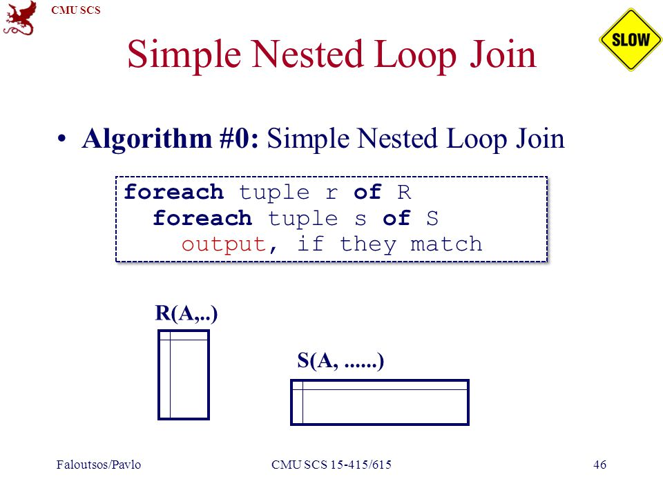 CMU SCS Simple Nested Loop Join Algorithm #0: Simple Nested Loop Join Faloutsos/PavloCMU SCS 15-415/61546 foreach tuple r of R foreach tuple s of S output, if they match R(A,..) S(A,......)