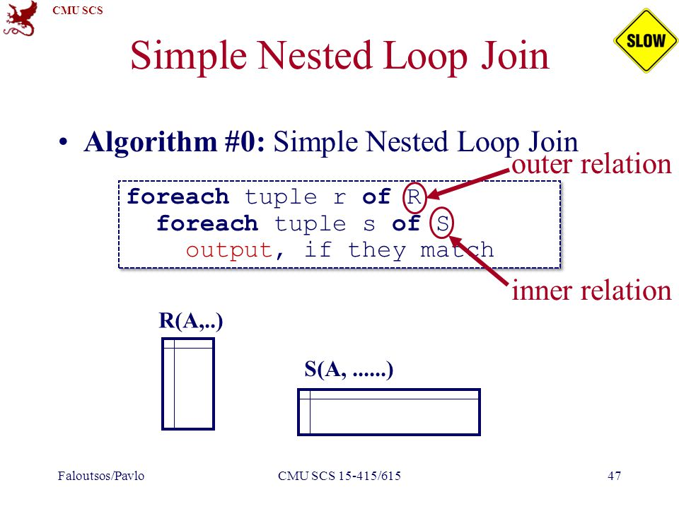CMU SCS Simple Nested Loop Join Algorithm #0: Simple Nested Loop Join Faloutsos/PavloCMU SCS 15-415/61547 foreach tuple r of R foreach tuple s of S output, if they match outer relation inner relation R(A,..) S(A,......)