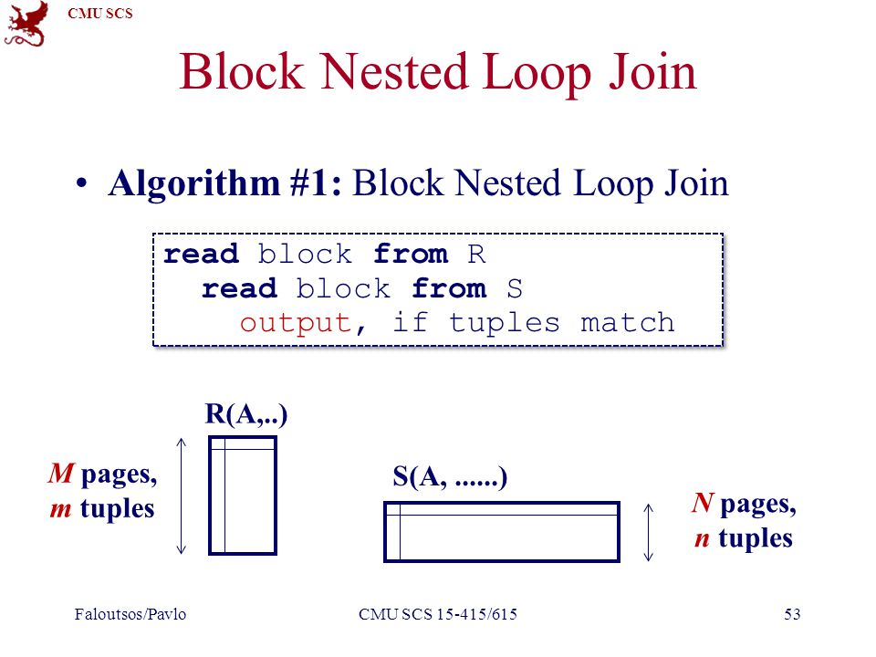 CMU SCS Block Nested Loop Join Algorithm #1: Block Nested Loop Join Faloutsos/PavloCMU SCS 15-415/61553 read block from R read block from S output, if tuples match R(A,..) S(A,......) M pages, m tuples N pages, n tuples
