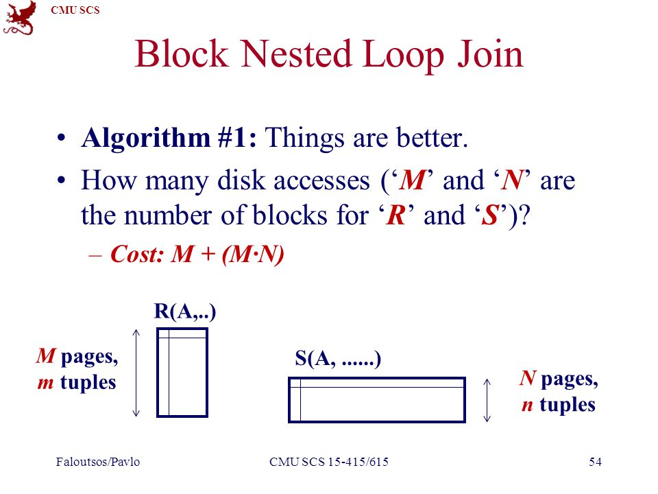 CMU SCS Block Nested Loop Join Algorithm #1: Things are better.
