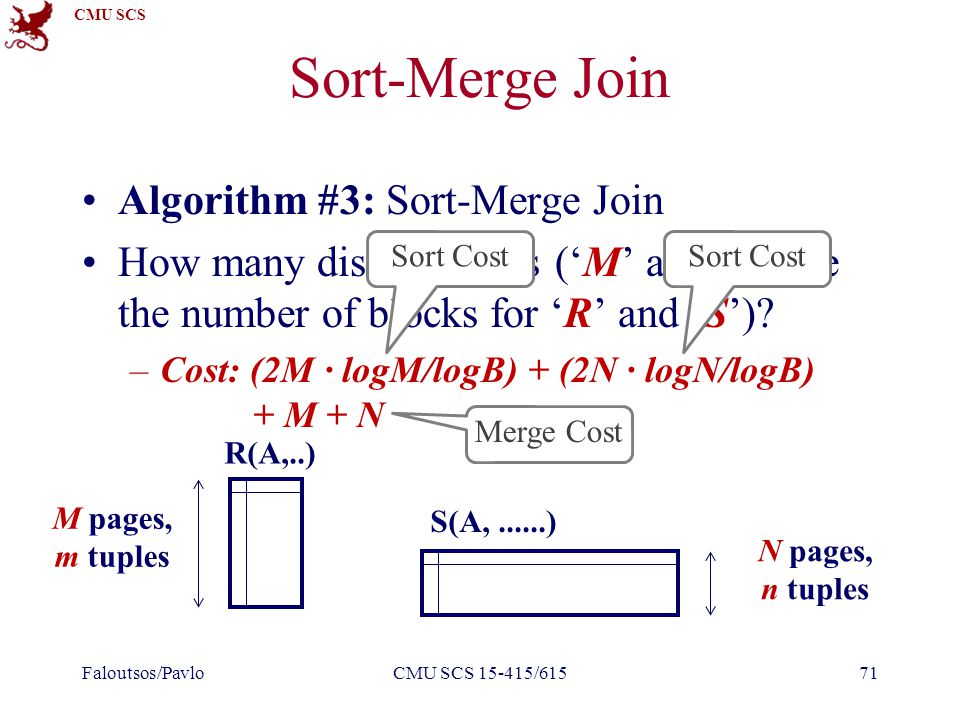 CMU SCS Sort-Merge Join Algorithm #3: Sort-Merge Join How many disk accesses ('M' and 'N' are the number of blocks for 'R' and 'S').