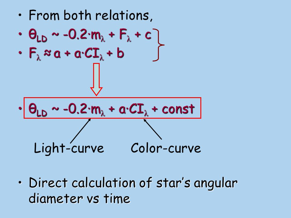 Radial velocity curve integration gives absolute radius change, and being relate to apparent angular diameter change, distance to the pulsating star follows