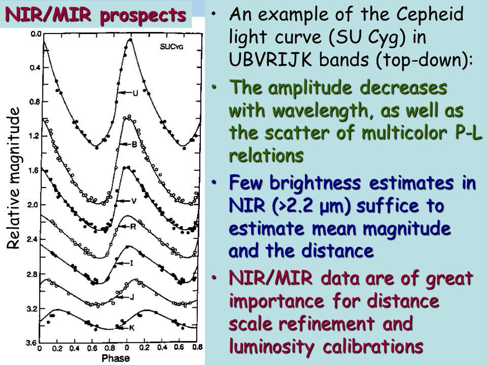 W.Freedman et al.W.Freedman et al. The Cepheid P-L relation at mid-infrared wavelengths.