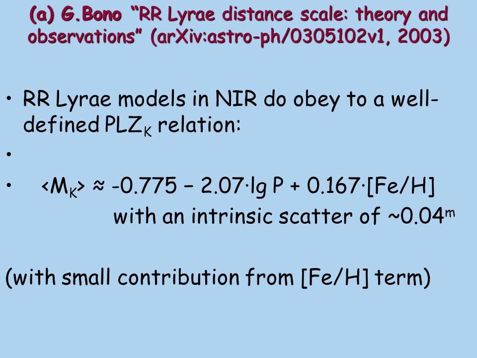 (a) M.Catelan et al. T he RR Lyrae P-L relation. I.