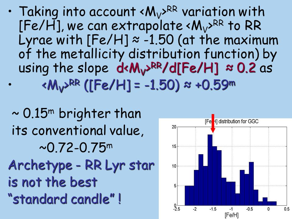 Notes: (a)(a) Estimated for individual stars can differ from mean absolute magnitude by ~0.15 m, intrinsic scatter for the HB stars (b) suffer from Lutz-Kelker bias(b) All RR Lyrae calibrations used the trigonometric parallaxes (MS-fitting of globular clusters populated by RR Lyrae based on subdwarf stars, direct RR Lyrae distances) suffer from Lutz-Kelker bias There is no common consensus in the statement that the Lutz-Kelker correction really should be applied to individual stars…