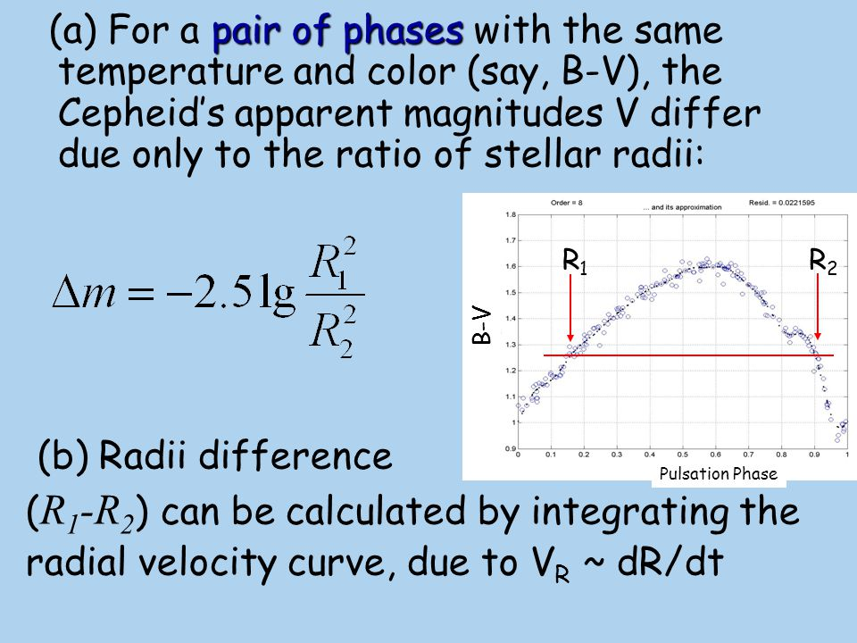 A number of pairs (R 1 – R 2 ) ~ ∫ V R ·dt and R 1 /R 2 ≈ 10 -0.2m give rise to the calculation of mean radius, = (R max + R min )/2