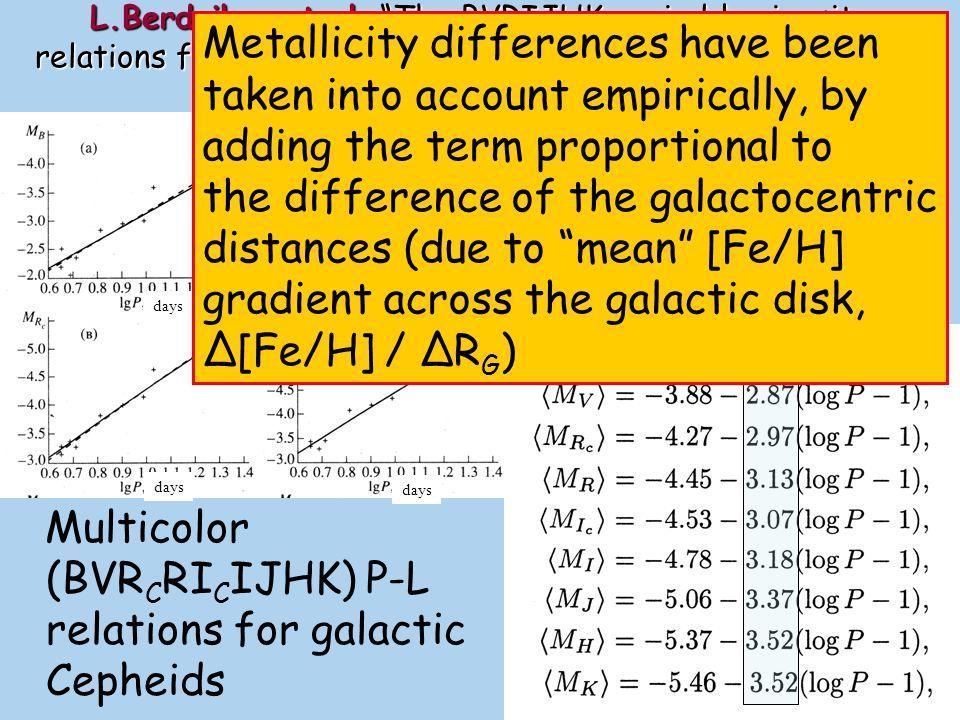 P-L slopes as compared to the LMC Cepheids mm LMC Optics | NIR