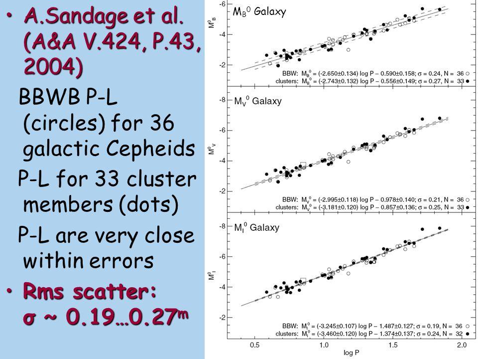 A.SandageA.Sandage et al.