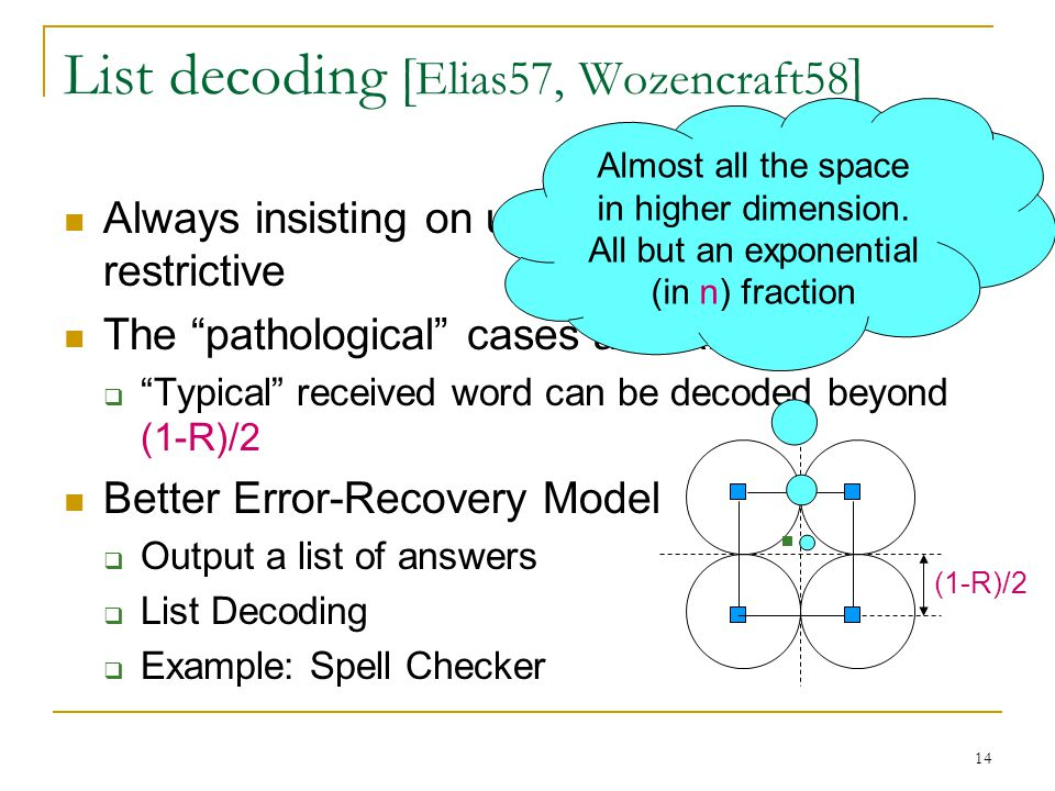14 List decoding [ Elias57, Wozencraft58 ] Always insisting on unique codeword is restrictive The pathological cases are rare  Typical received word can be decoded beyond (1-R)/2 Better Error-Recovery Model  Output a list of answers  List Decoding  Example: Spell Checker (1-R)/2 Almost all the space in higher dimension.