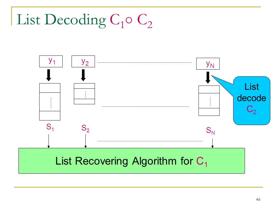 46 List Decoding C 1 ± C 2 y1y1 y2y2 yNyN S1S1 S2S2 SNSN List decode C 2 List Recovering Algorithm for C 1