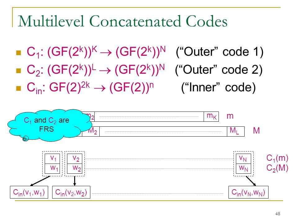 48 Multilevel Concatenated Codes C 1 : (GF(2 k )) K  (GF(2 k )) N ( Outer code 1) C 2 : (GF(2 k )) L  (GF(2 k )) N ( Outer code 2) C in : GF(2) 2k  (GF(2)) n ( Inner code) m1m1 m2m2 mKmK m vNvN v1v1 v2v2 C 1 (m) M1M1 M2M2 MLML M wNwN w1w1 w2w2 C 2 (M) C in (v 1,w 1 )C in (v 2,w 2 )C in (v N,w N ) C 1 and C 2 are FRS