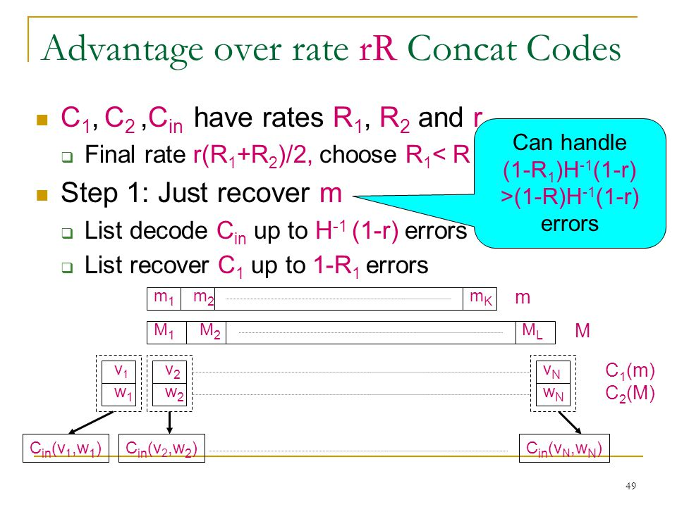 49 Advantage over rate rR Concat Codes C 1, C 2,C in have rates R 1, R 2 and r  Final rate r(R 1 +R 2 )/2, choose R 1 < R Step 1: Just recover m  List decode C in up to H -1 (1-r) errors  List recover C 1 up to 1-R 1 errors m1m1 m2m2 mKmK m vNvN v1v1 v2v2 C 1 (m) M1M1 M2M2 MLML M wNwN w1w1 w2w2 C 2 (M) C in (v 1,w 1 )C in (v 2,w 2 )C in (v N,w N ) Can handle (1-R 1 )H -1 (1-r) >(1-R)H -1 (1-r) errors