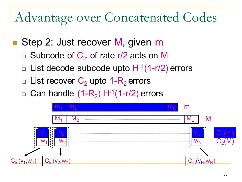 50 Advantage over Concatenated Codes Step 2: Just recover M, given m  Subcode of C in of rate r/2 acts on M  List decode subcode upto H -1 (1-r/2) errors  List recover C 2 upto 1-R 2 errors  Can handle (1-R 2 ) H -1 (1-r/2) errors m1m1 m2m2 mKmK m vNvN v1v1 v2v2 C 1 (m) M1M1 M2M2 MLML M wNwN w1w1 w2w2 C 2 (M) C in (v 1,w 1 )C in (v 2,w 2 )C in (v N,w N )