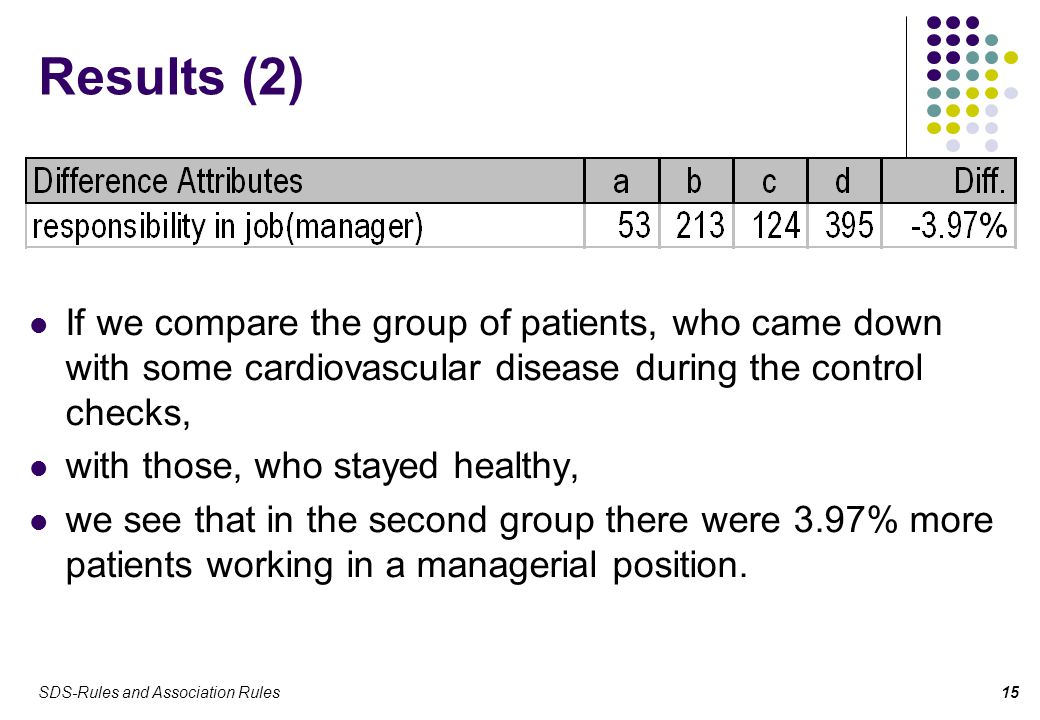 SDS-Rules and Association Rules15 Results (2) If we compare the group of patients, who came down with some cardiovascular disease during the control checks, with those, who stayed healthy, we see that in the second group there were 3.97% more patients working in a managerial position.