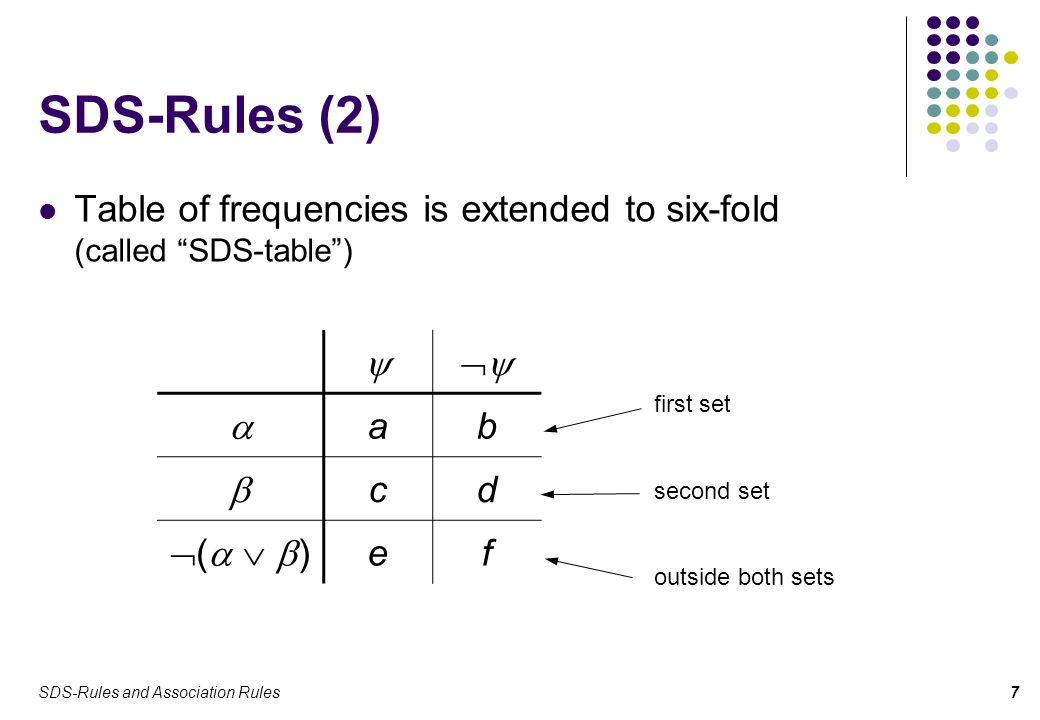SDS-Rules and Association Rules7 SDS-Rules (2) Table of frequencies is extended to six-fold (called SDS-table )   ab  cd (  )(  ) ef first set second set outside both sets
