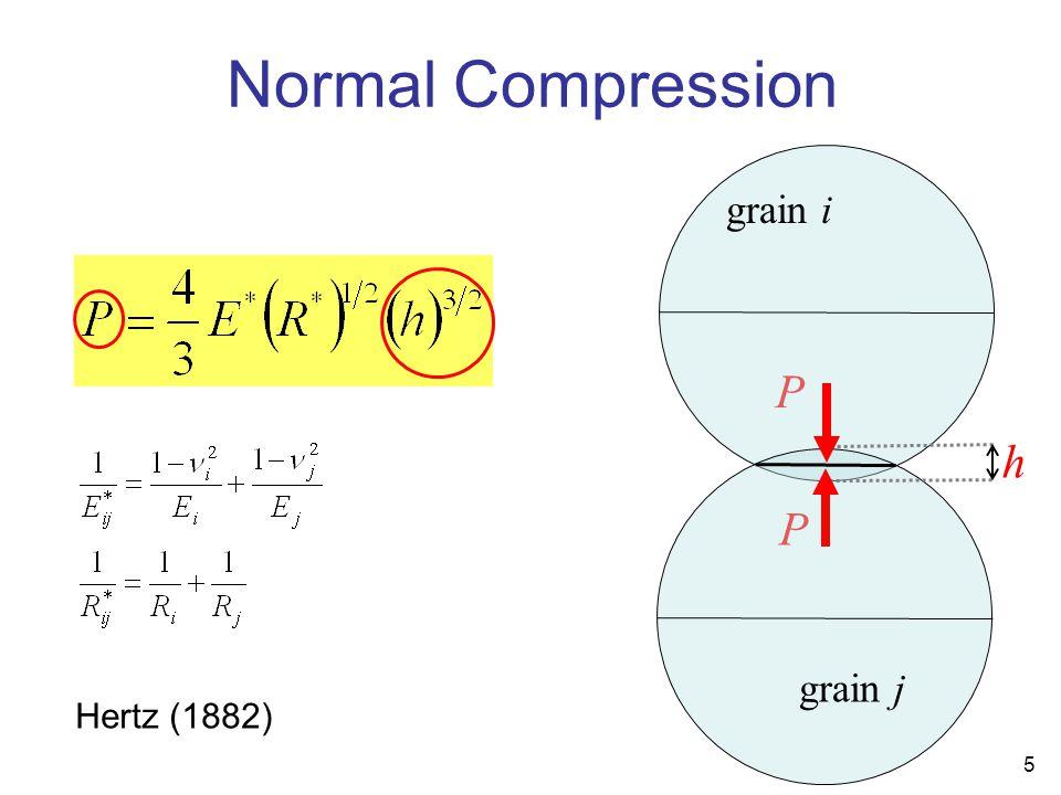 5 P P h Hertz (1882) Normal Compression grain i grain j