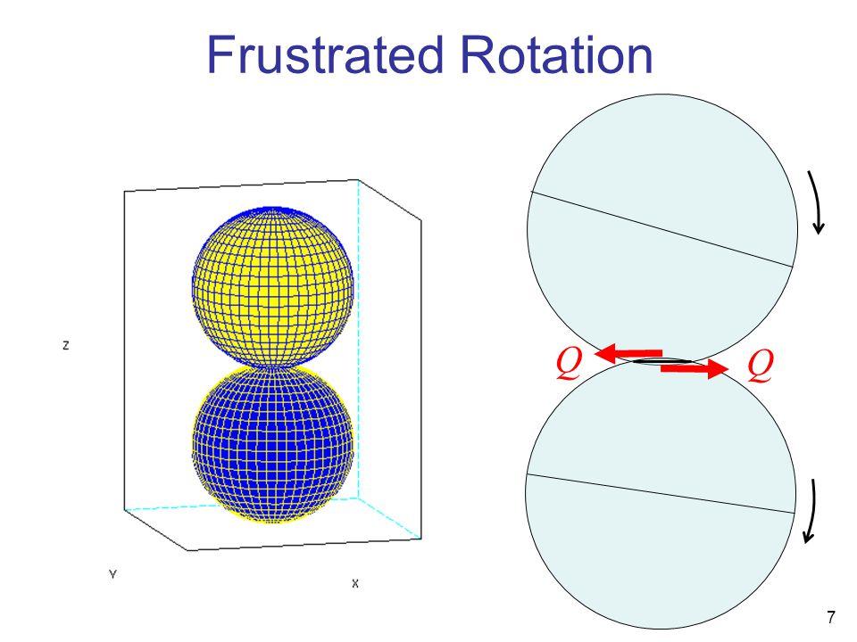 7 Frustrated Rotation Q Q