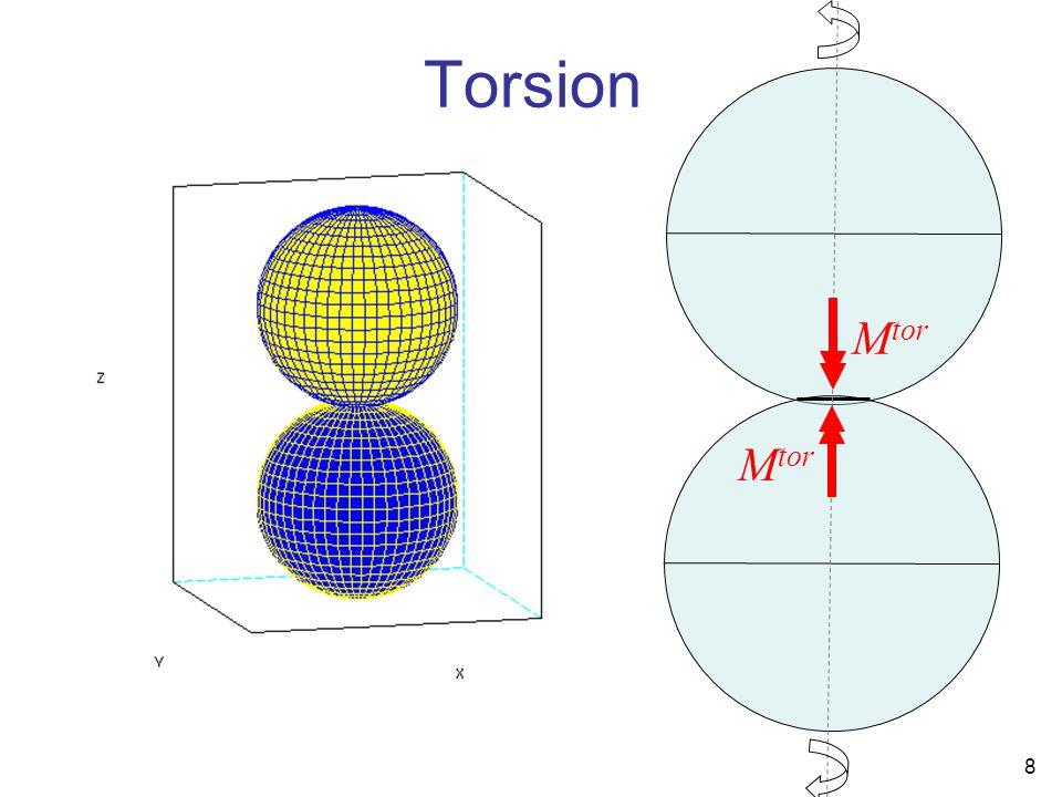 8 Torsion M tor