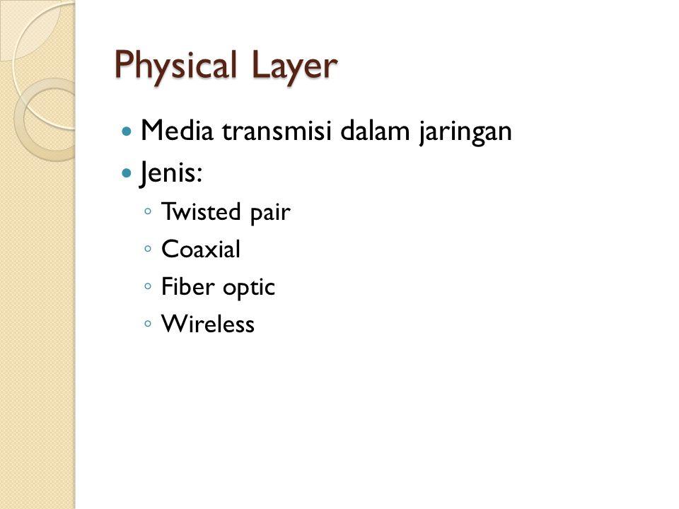 Ethernet Teknologi implementasi layer 1 dan 2 ◦ Layer 2 memiliki 2 sublayer ◦ Fungsi layer 2 Standar Ethernet Bagian-bagian Ethernet: ◦ Preamble ◦ Start of frame delimiter ◦ Address ◦ Trailer