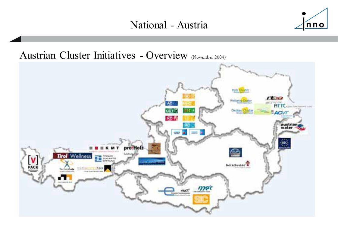 National - Austria Austrian Cluster Initiatives - Overview (November 2004)