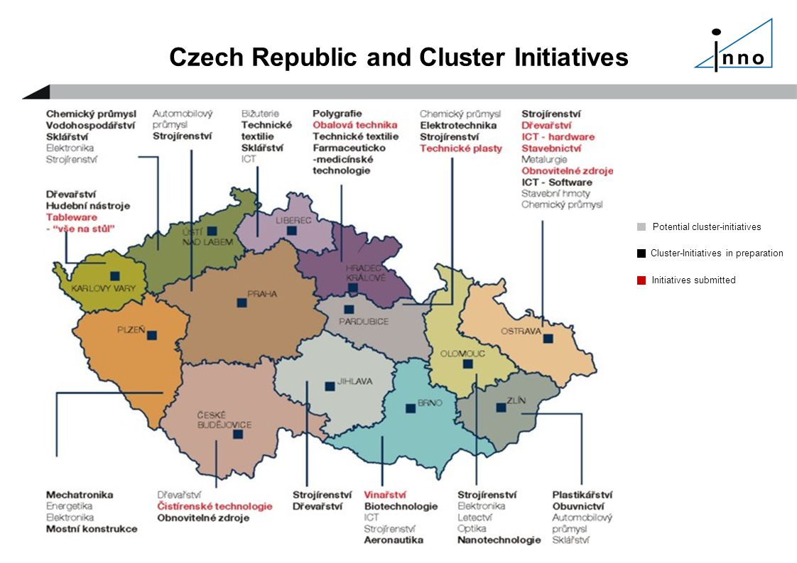 Potential cluster-initiatives Cluster-Initiatives in preparation Initiatives submitted Czech Republic and Cluster Initiatives