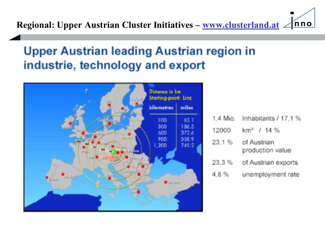 Regional: Upper Austrian Cluster Initiatives – www.clusterland.atwww.clusterland.at