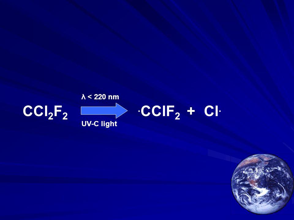 CCl 2 F 2 λ < 220 nm UV-C light. CClF 2 +Cl.