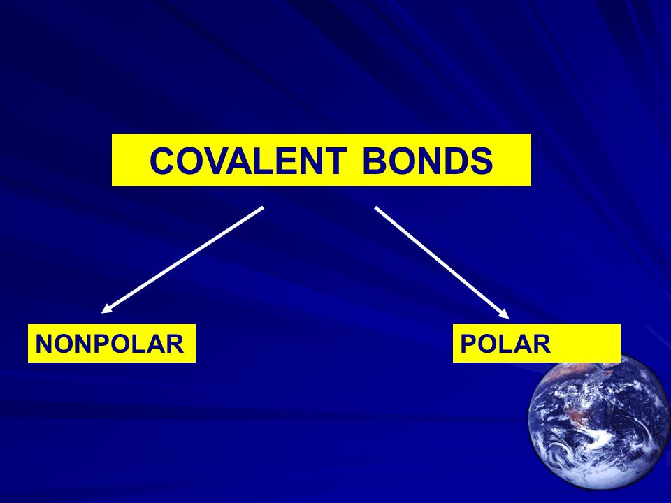 COVALENT BONDS NONPOLARPOLAR