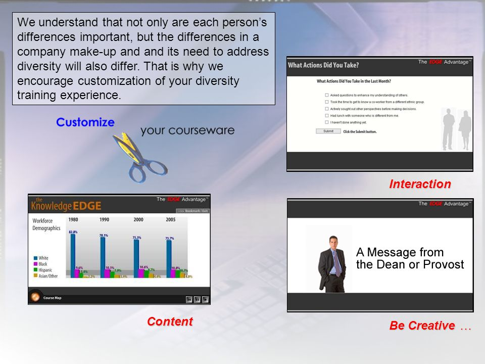 Content Interaction Be Creative … We understand that not only are each person's differences important, but the differences in a company make-up and an