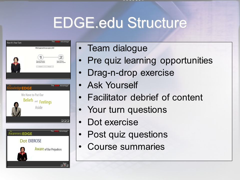 EDGE.edu Structure Team dialogue Pre quiz learning opportunities Drag-n-drop exercise Ask Yourself Facilitator debrief of content Your turn questions Dot exercise Post quiz questions Course summaries