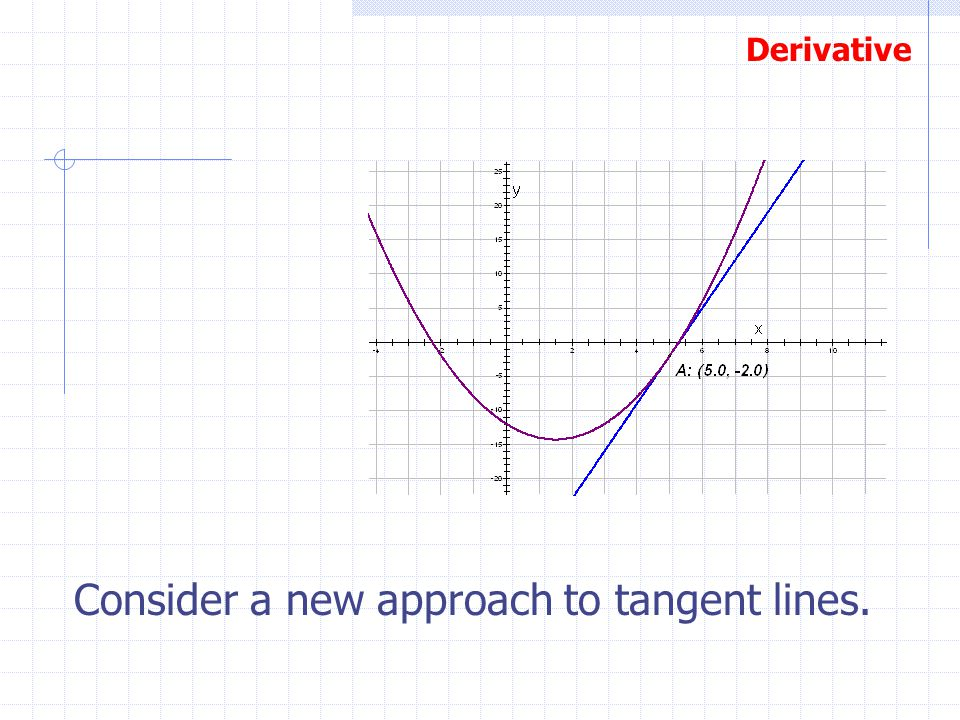 Derivative Consider a new approach to tangent lines.