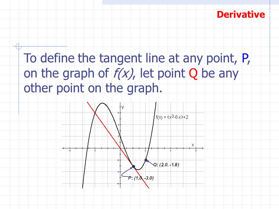 Derivative To define the tangent line at any point, P, on the graph of f(x), let point Q be any other point on the graph.