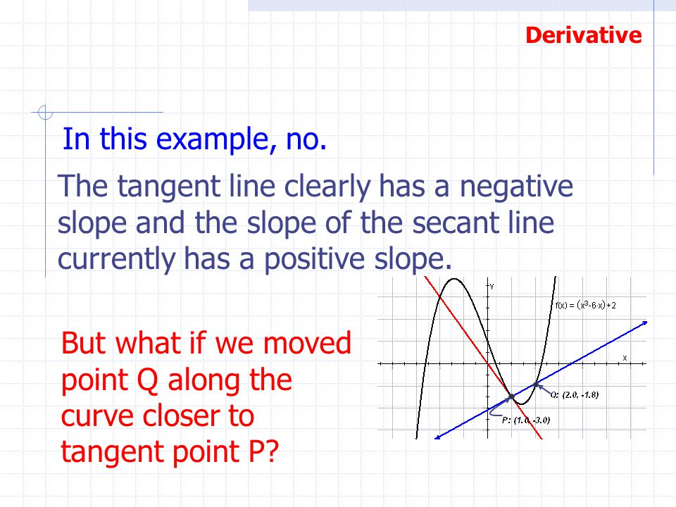 Derivative The tangent line clearly has a negative slope and the slope of the secant line currently has a positive slope. But what if we moved point Q