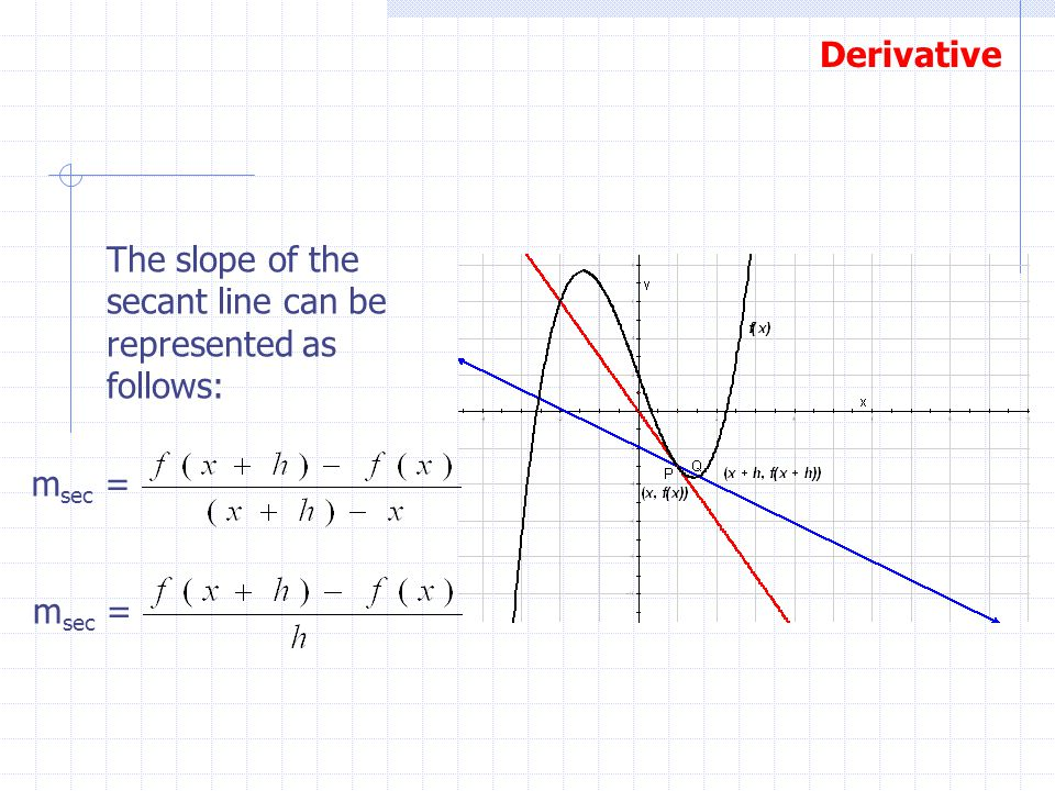 Derivative The slope of the secant line can be represented as follows: m sec =
