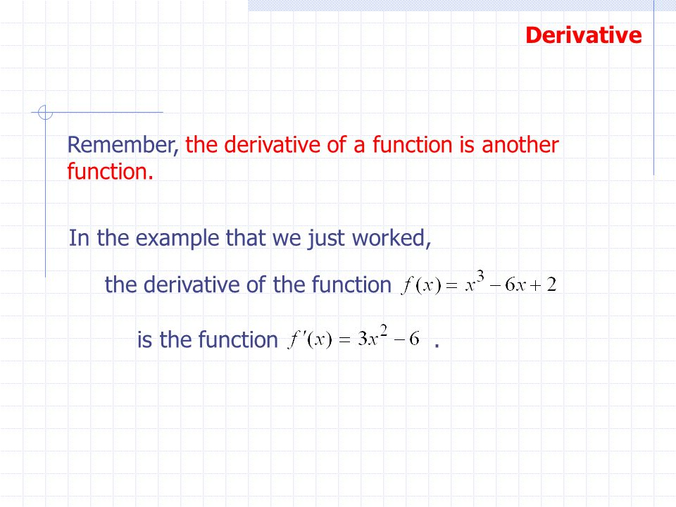 Remember, the derivative of a function is another function. In the example that we just worked, the derivative of the function is the function.