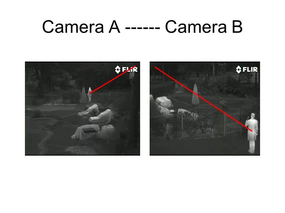 Camera A ------ Camera B