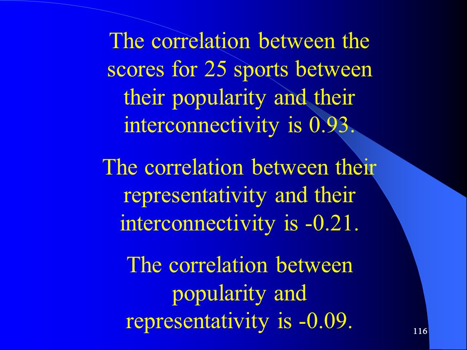 116 The correlation between the scores for 25 sports between their popularity and their interconnectivity is 0.93.