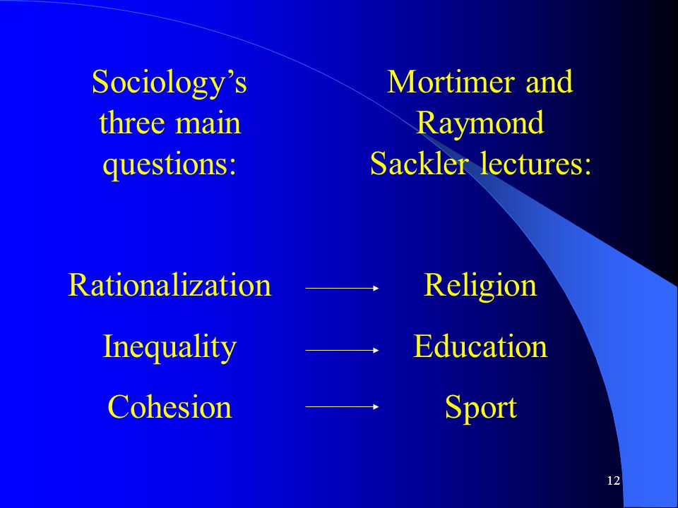 12 Sociology's three main questions: Rationalization Inequality Cohesion Mortimer and Raymond Sackler lectures: Religion Education Sport