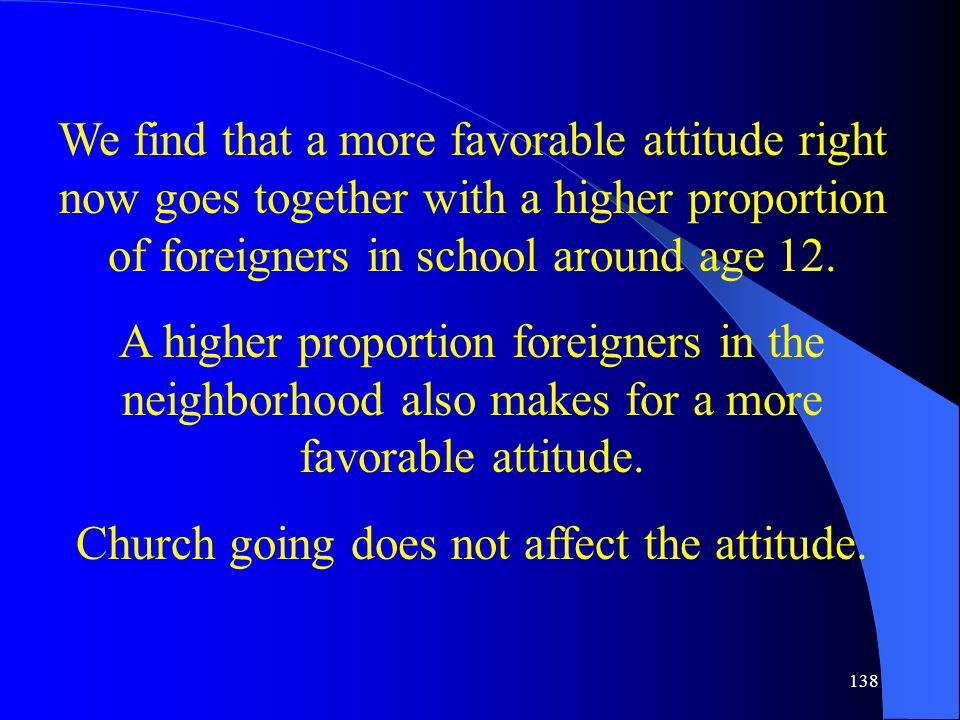 138 We find that a more favorable attitude right now goes together with a higher proportion of foreigners in school around age 12.