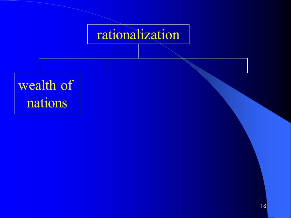 16 rationalization wealth of nations