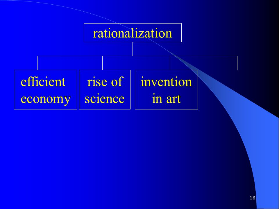 18 rationalization efficient economy rise of science invention in art