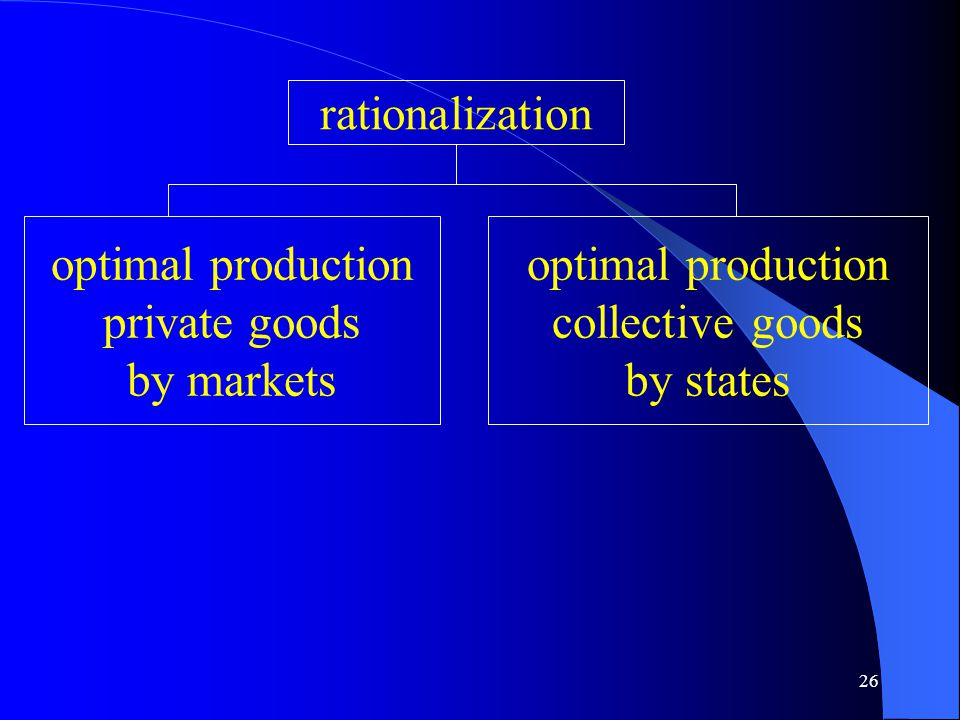 26 rationalization optimal production private goods by markets optimal production collective goods by states