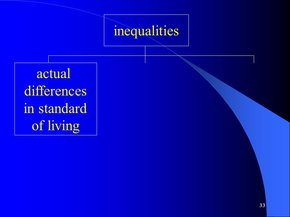 33 inequalities actual differences in standard of living
