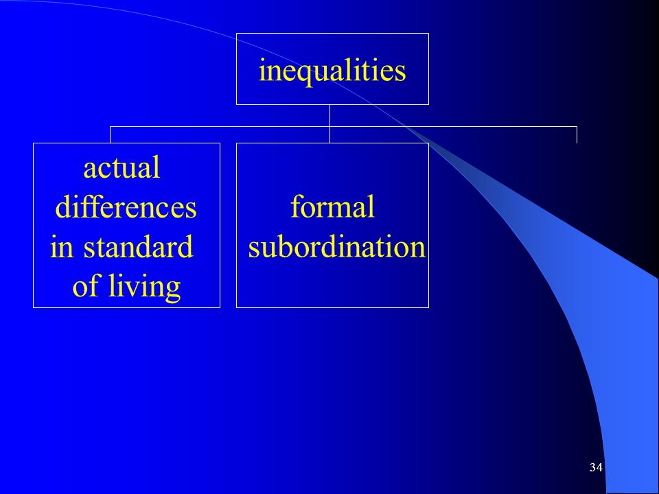 34 inequalities actual differences in standard of living formal subordination