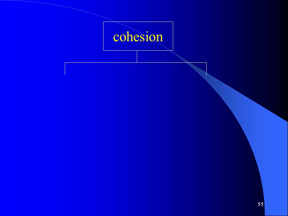 55 cohesion