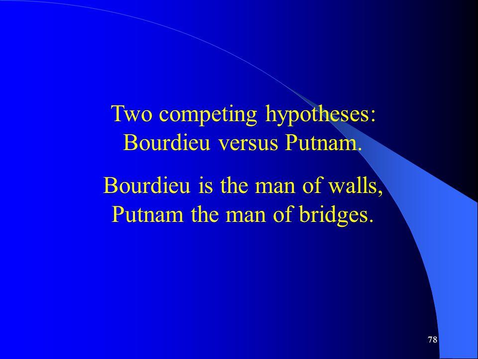 78 Two competing hypotheses: Bourdieu versus Putnam.